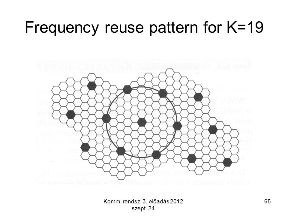 Komm. rendsz. 3. előadás 2012. szept. 24. 65 Frequency reuse pattern for K=19