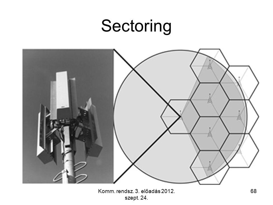 Komm. rendsz. 3. előadás 2012. szept. 24. 68 Sectoring