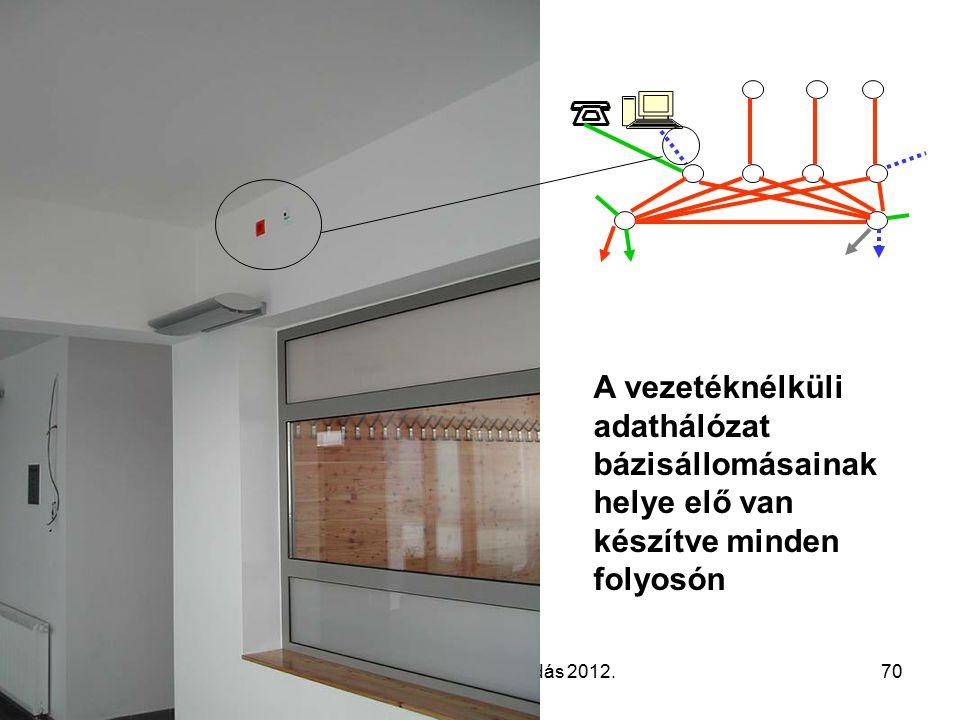 Komm. rendsz. 3. előadás 2012. szept. 24. 70 A vezetéknélküli adathálózat bázisállomásainak helye elő van készítve minden folyosón
