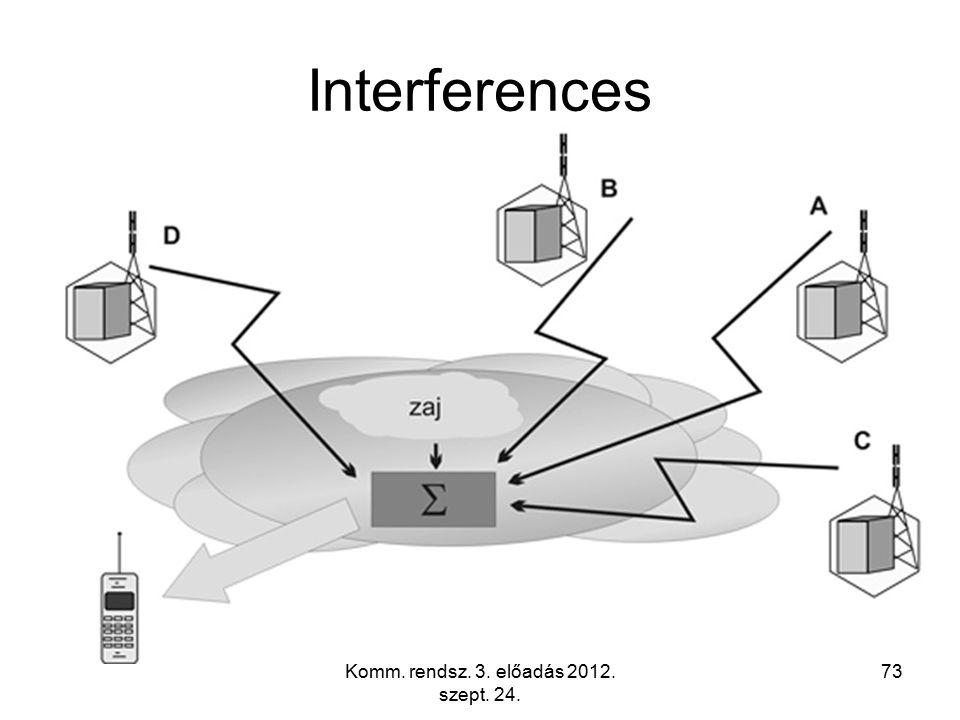 Komm. rendsz. 3. előadás 2012. szept. 24. 73 Interferences