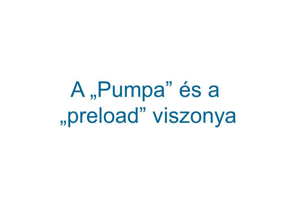 """A """"Pumpa"""" és a """"preload"""" viszonya"""