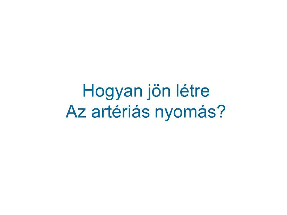 Hogyan jön létre Az artériás nyomás?