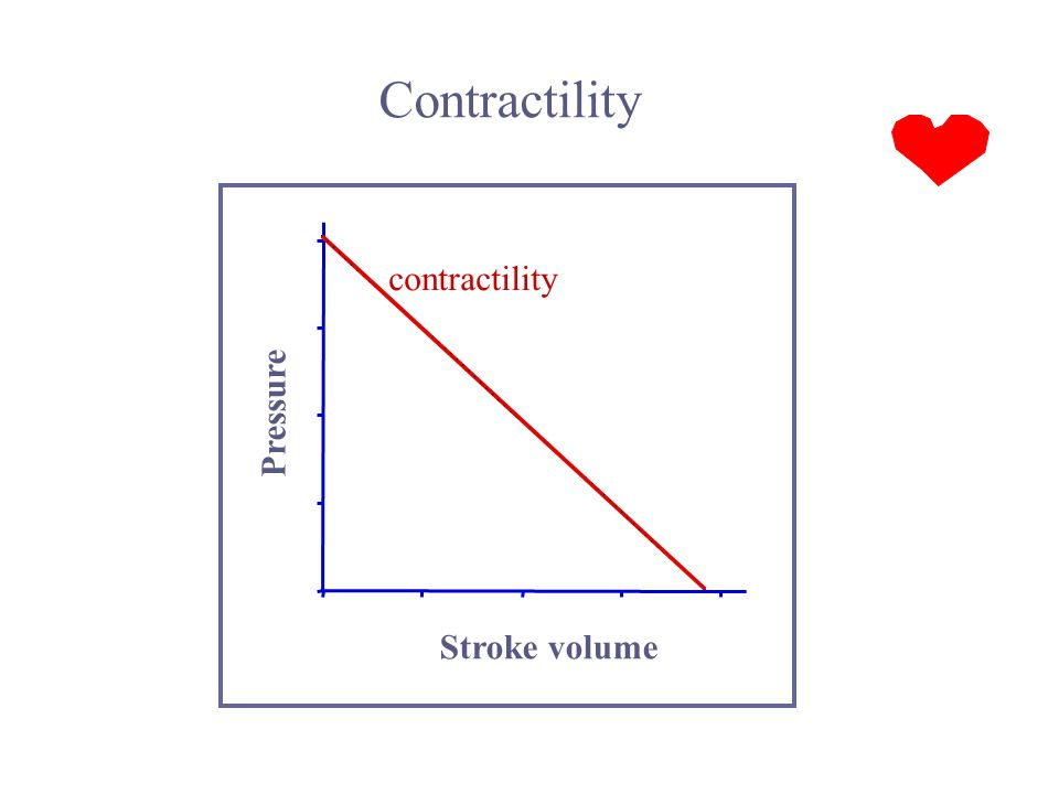 The abnormal distensibility of ther conductance vessels (i.e.