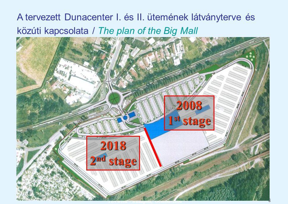 TIN week – Budapest, October/2006 8 2008 1 st stage 2018 2 nd stage A tervezett Dunacenter I. és II. ütemének látványterve és közúti kapcsolata / The