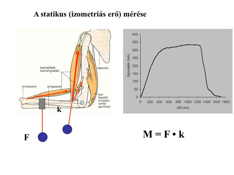 Nyomaték egyensúly Nettó nyomaték = M i – (M G1 + M G2 ) = 0 M i = M G1 + M G2 M i > M G1 + M G2 M i < M G1 + M G2