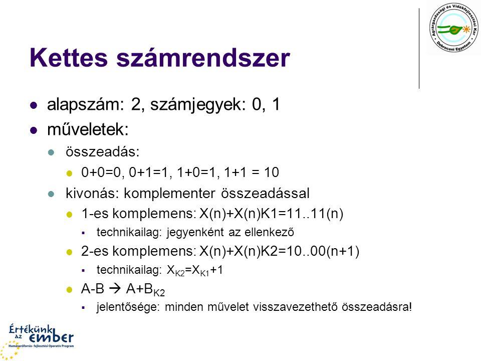 Kettes számrendszer alapszám: 2, számjegyek: 0, 1 műveletek: összeadás: 0+0=0, 0+1=1, 1+0=1, 1+1 = 10 kivonás: komplementer összeadással 1-es komplemens: X(n)+X(n)K1=11..11(n)  technikailag: jegyenként az ellenkező 2-es komplemens: X(n)+X(n)K2=10..00(n+1)  technikailag: X K2 =X K1 +1 A-B  A+B K2  jelentősége: minden művelet visszavezethető összeadásra!