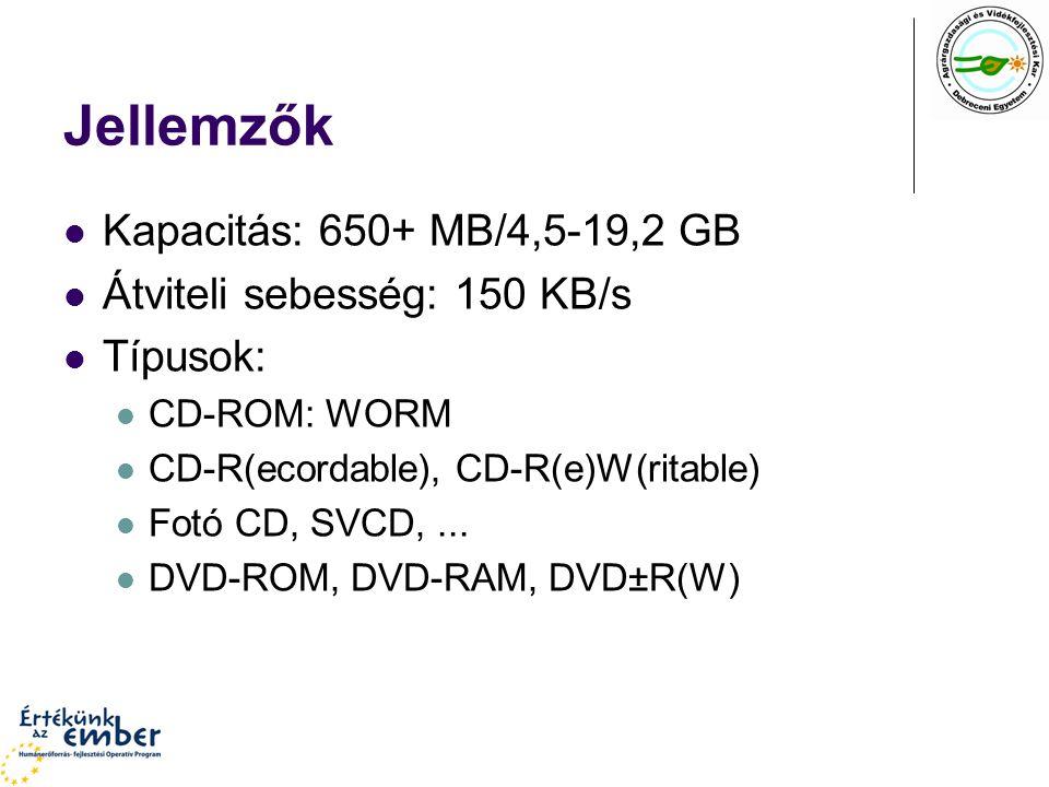 Jellemzők Kapacitás: 650+ MB/4,5-19,2 GB Átviteli sebesség: 150 KB/s Típusok: CD-ROM: WORM CD-R(ecordable), CD-R(e)W(ritable) Fotó CD, SVCD,...