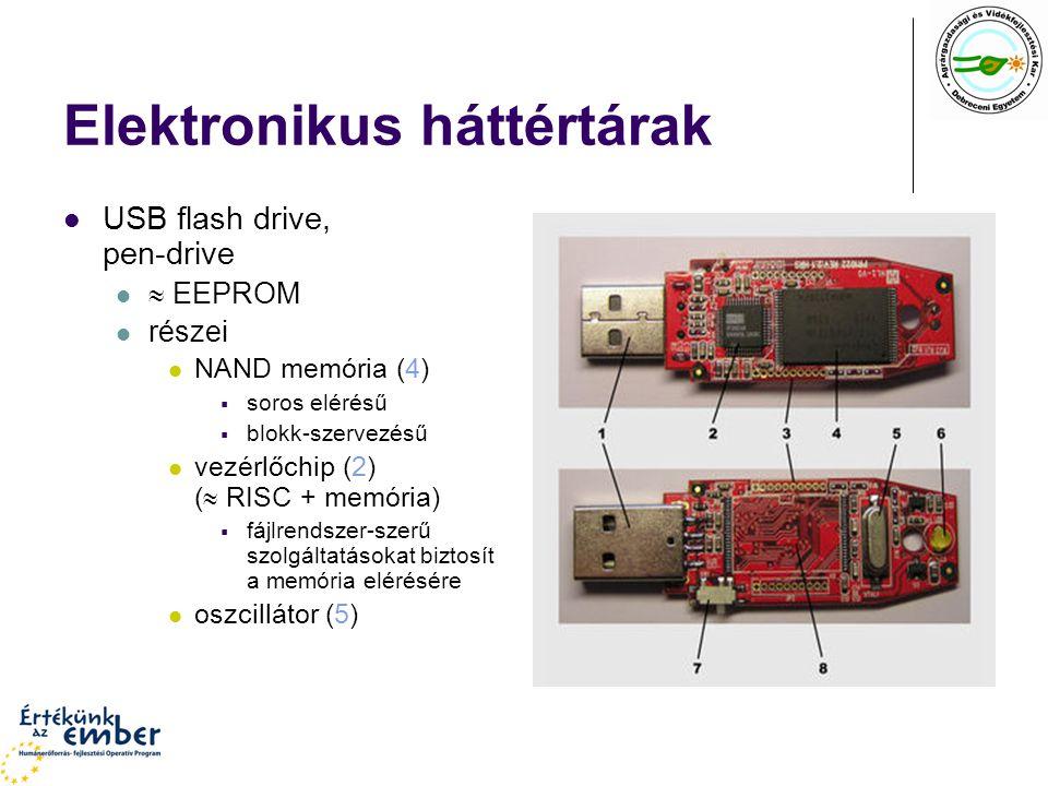 Elektronikus háttértárak USB flash drive, pen-drive  EEPROM részei NAND memória (4)  soros elérésű  blokk-szervezésű vezérlőchip (2) (  RISC + memória)  fájlrendszer-szerű szolgáltatásokat biztosít a memória elérésére oszcillátor (5)