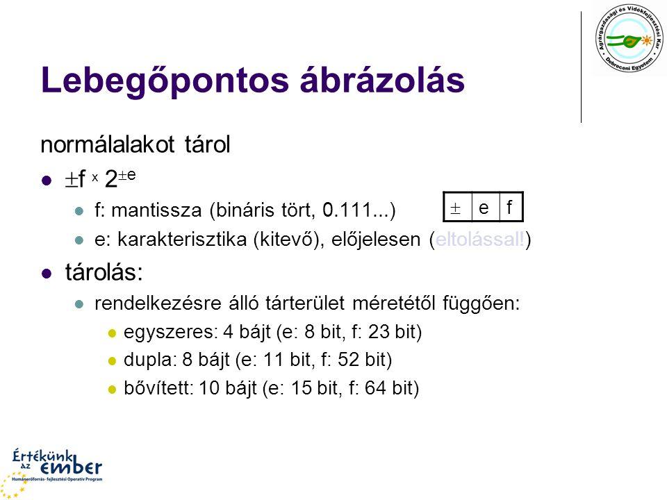 Lebegőpontos ábrázolás normálalakot tárol  f x 2  e f: mantissza (bináris tört, 0.111...) e: karakterisztika (kitevő), előjelesen (eltolással!) tárolás: rendelkezésre álló tárterület méretétől függően: egyszeres: 4 bájt (e: 8 bit, f: 23 bit) dupla: 8 bájt (e: 11 bit, f: 52 bit) bővített: 10 bájt (e: 15 bit, f: 64 bit)  ef