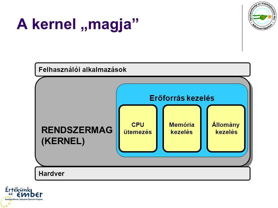 """A kernel """"magja Felhasználói alkalmazások RENDSZERMAG (KERNEL) RENDSZERMAG (KERNEL) Hardver Erőforrás kezelés CPU ütemezés Memória kezelés Állomány kezelés"""