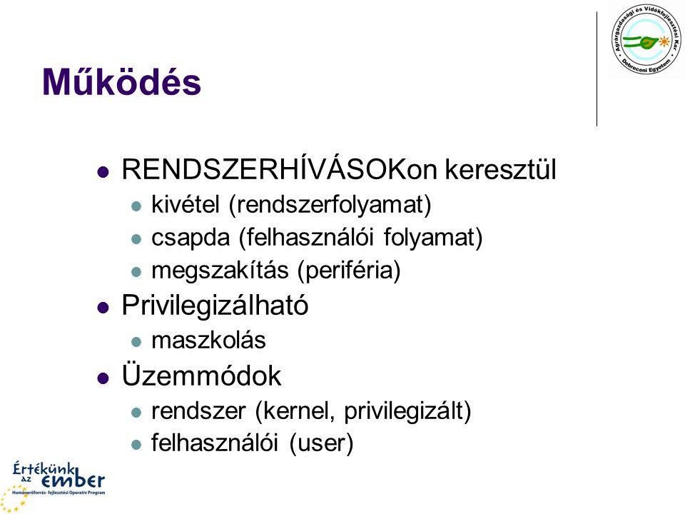 Működés RENDSZERHÍVÁSOKon keresztül kivétel (rendszerfolyamat) csapda (felhasználói folyamat) megszakítás (periféria) Privilegizálható maszkolás Üzemmódok rendszer (kernel, privilegizált) felhasználói (user)