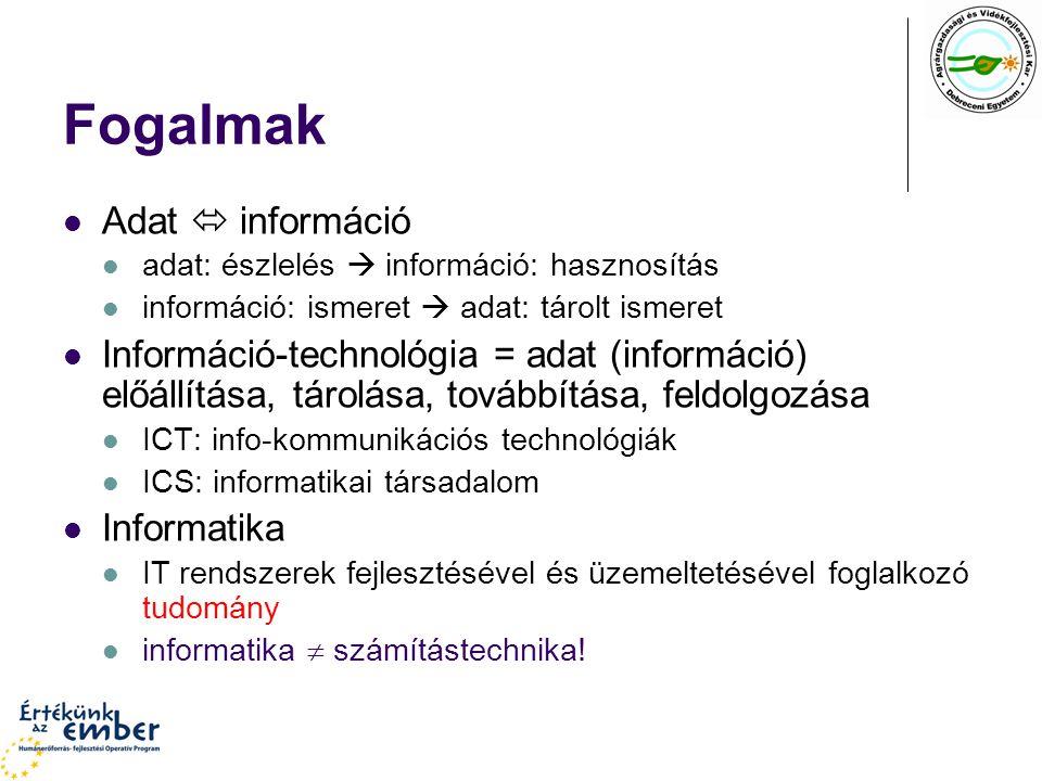 Fogalmak Adat  információ adat: észlelés  információ: hasznosítás információ: ismeret  adat: tárolt ismeret Információ-technológia = adat (információ) előállítása, tárolása, továbbítása, feldolgozása ICT: info-kommunikációs technológiák ICS: informatikai társadalom Informatika IT rendszerek fejlesztésével és üzemeltetésével foglalkozó tudomány informatika  számítástechnika!