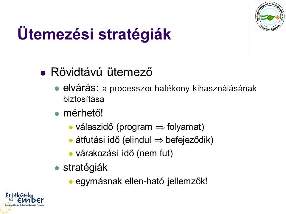 Ütemezési stratégiák Rövidtávú ütemező elvárás: a processzor hatékony kihasználásának biztosítása mérhető.