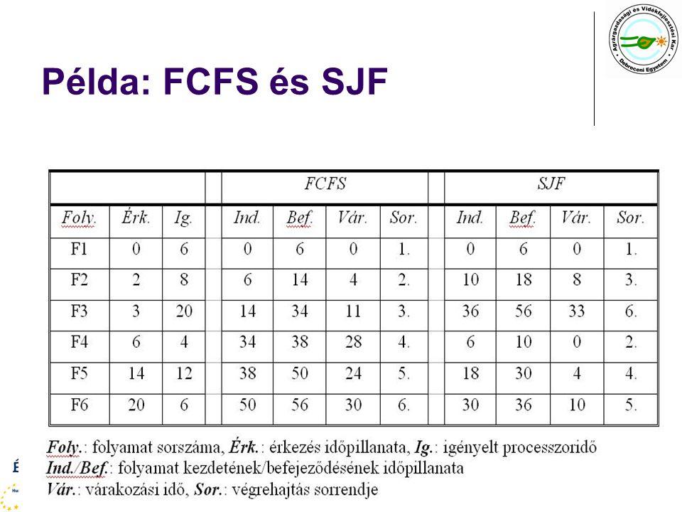 Példa: FCFS és SJF