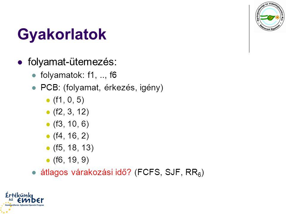 Gyakorlatok folyamat-ütemezés: folyamatok: f1,.., f6 PCB: (folyamat, érkezés, igény) (f1, 0, 5) (f2, 3, 12) (f3, 10, 6) (f4, 16, 2) (f5, 18, 13) (f6, 19, 9) átlagos várakozási idő.