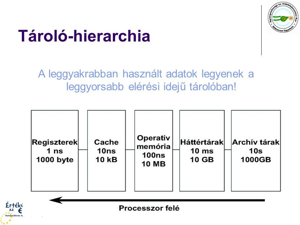 Tároló-hierarchia A leggyakrabban használt adatok legyenek a leggyorsabb elérési idejű tárolóban!