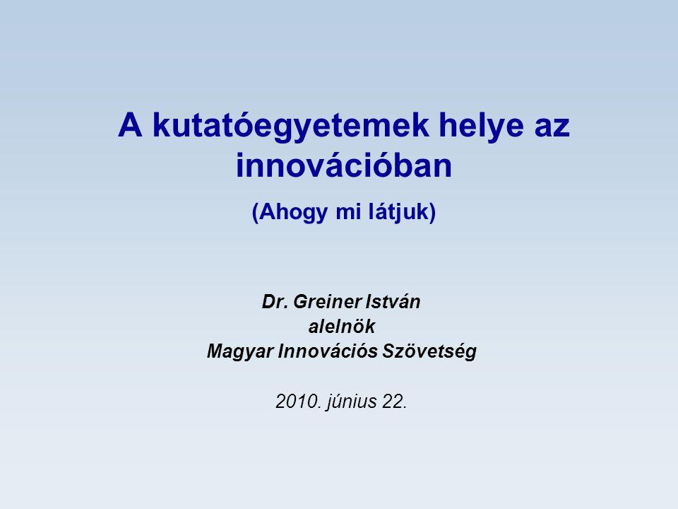 A kutatóegyetemek helye az innovációban (Ahogy mi látjuk) Dr.