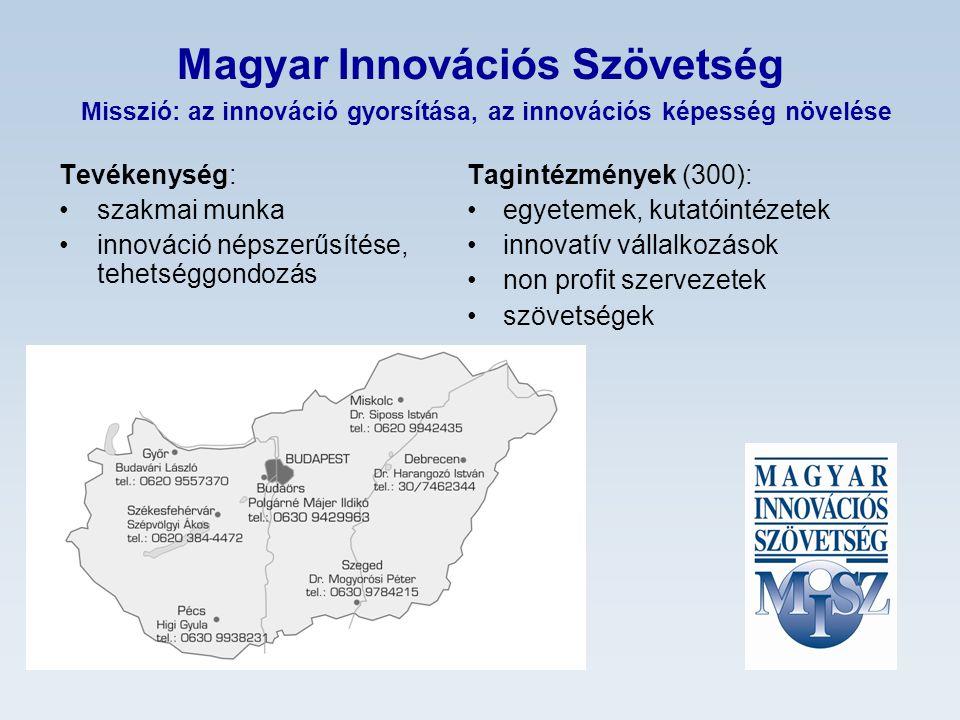 Magyar Innovációs Szövetség Misszió: az innováció gyorsítása, az innovációs képesség növelése Tevékenység: szakmai munka innováció népszerűsítése, tehetséggondozás Tagintézmények (300): egyetemek, kutatóintézetek innovatív vállalkozások non profit szervezetek szövetségek