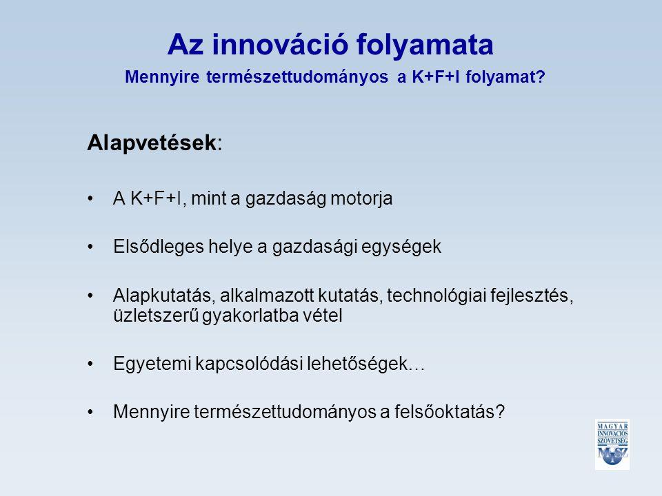 Az innováció folyamata Mennyire természettudományos a K+F+I folyamat.