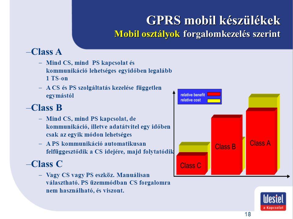 18 GPRS mobil készülékek Mobil osztályok forgalomkezelés szerint –Class A –Mind CS, mind PS kapcsolat és kommunikáció lehetséges egyidőben legalább 1