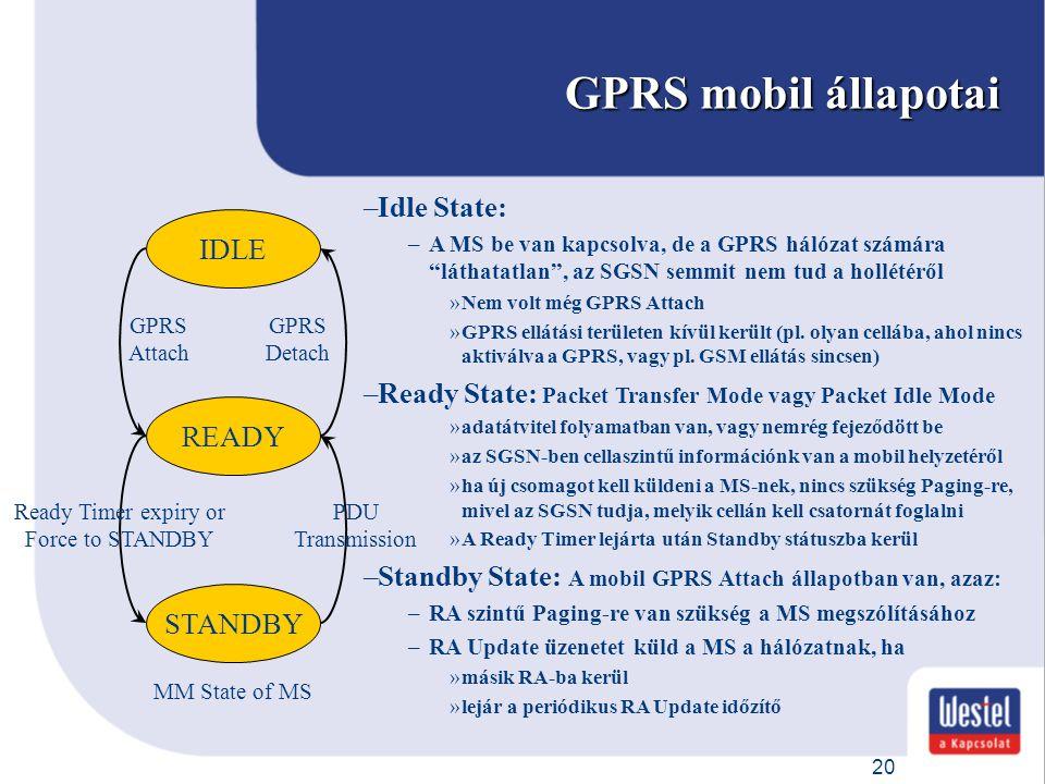 """20 GPRS mobil állapotai –Idle State: –A MS be van kapcsolva, de a GPRS hálózat számára """"láthatatlan"""", az SGSN semmit nem tud a hollétéről »Nem volt mé"""