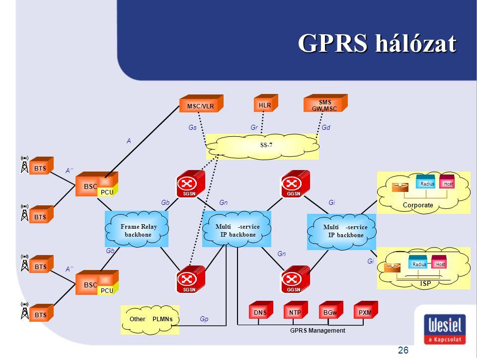 26 GPRS hálózat A'' BTS BSC PCU Frame Relay backbone Gb Multi-service IP backbone Gn GGSN Gi Multi-service IP backbone ISP HostRadius Corporate HostRa