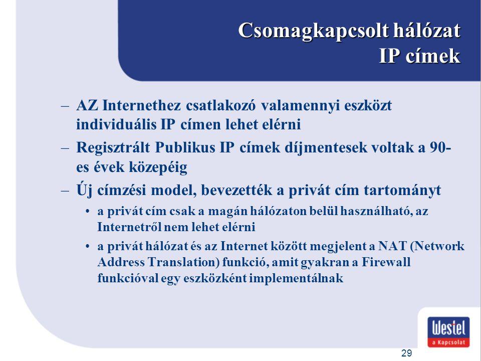29 Csomagkapcsolt hálózat IP címek –AZ Internethez csatlakozó valamennyi eszközt individuális IP címen lehet elérni –Regisztrált Publikus IP címek díj