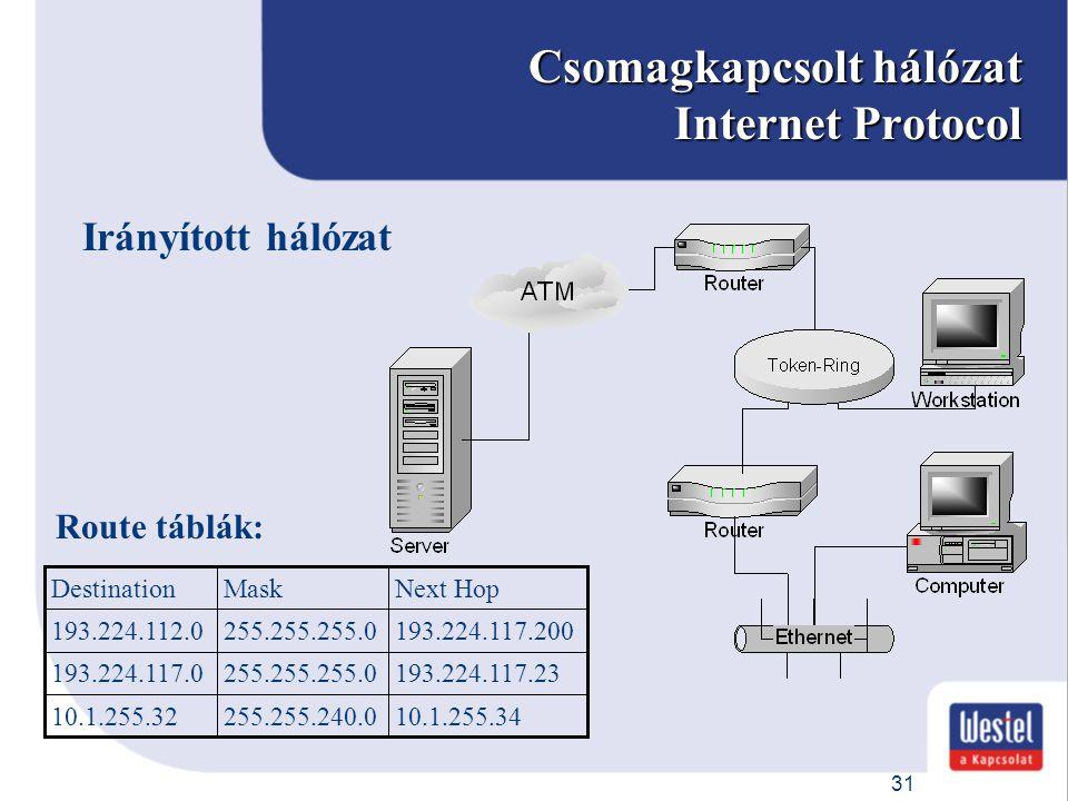31 Csomagkapcsolt hálózat Internet Protocol Irányított hálózat Route táblák: 10.1.255.34255.255.240.010.1.255.32 193.224.117.23255.255.255.0193.224.11
