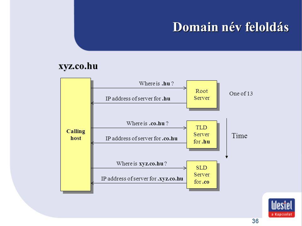 36 Domain név feloldás Calling host Root Server One of 13 TLD Server for.hu SLD Server for.co xyz.co.hu Where is.hu ? IP address of server for.hu Wher