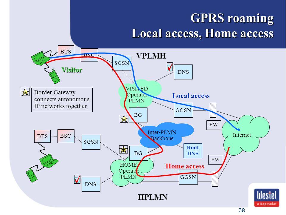 38 GPRS roaming Local access, Home access BTS BSC SGSN GGSN Internet VISITED Operator PLMN FW BTS BSC SGSN HOME Operator PLMN BG Root DNS Inter-PLMN B