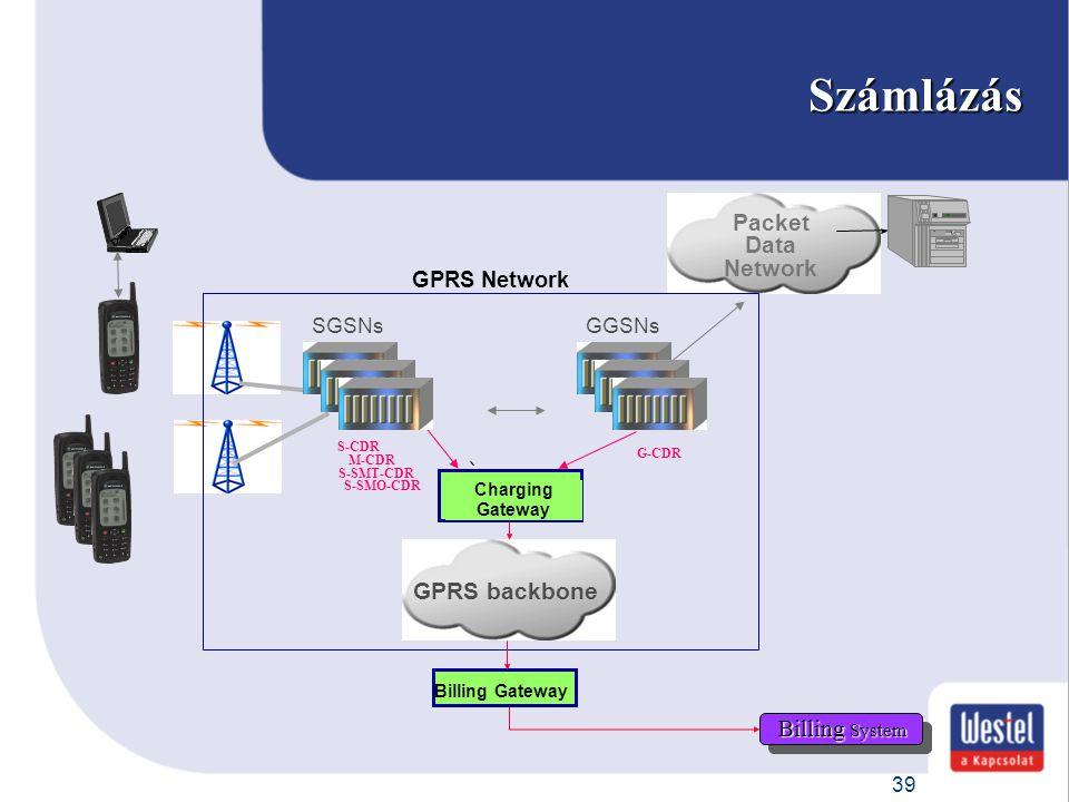 39 Számlázás Packet Data Network GPRS Network S-CDR M-CDR S-SMT-CDR S-SMO-CDR G-CDR GPRS backbone GGSNs SGSNs Billing System Billing System Billing Ga