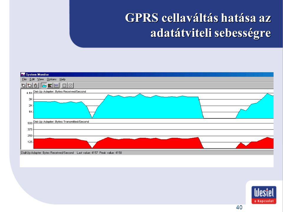 40 GPRS cellaváltás hatása az adatátviteli sebességre
