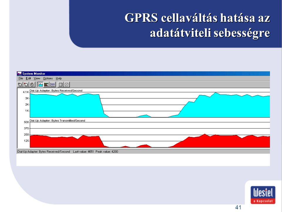 41 GPRS cellaváltás hatása az adatátviteli sebességre