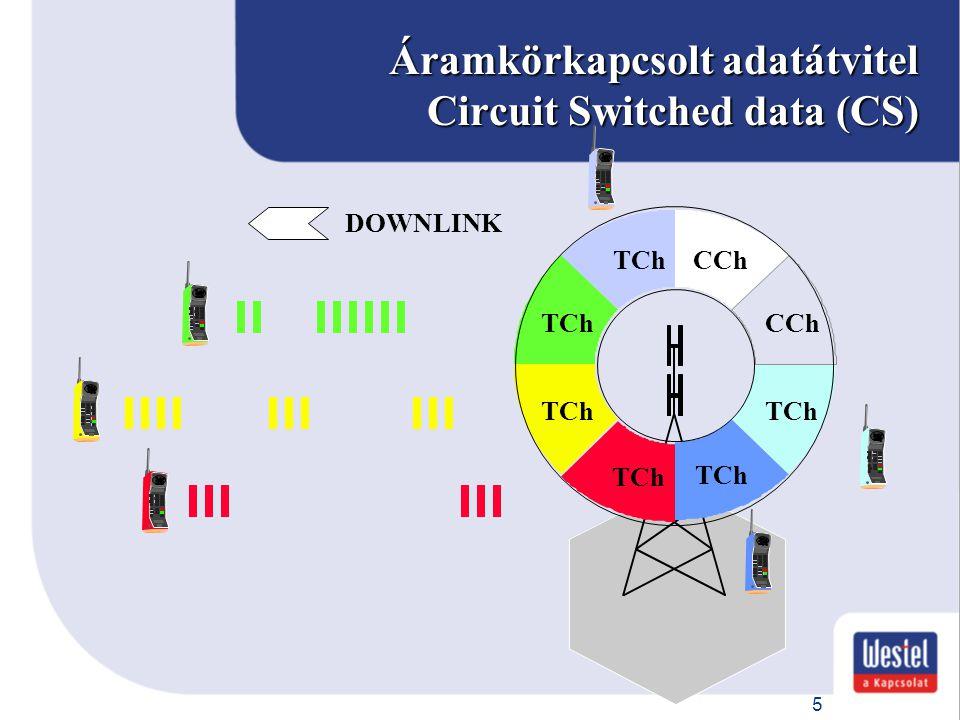 5 DOWNLINK TCh CCh TCh Áramkörkapcsolt adatátvitel Circuit Switched data (CS)