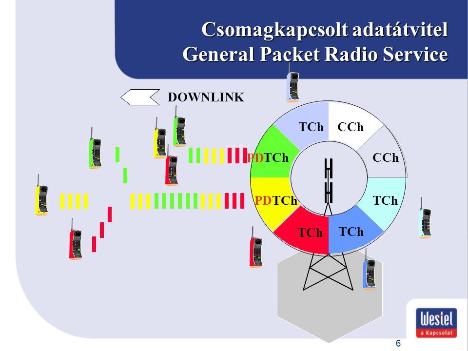 27 GPRS hálózat felépítése Kiegészítő elemek DNS (Domain Name System)  A kiválasztott adatcsatornához a GGSN meghatározása NTP (Network Time Protocol)  A rendszeróra szinkronozása BGW (Billing Gateway)  A számlázási adatok előfeldolgozása RADIUS (Remote Authentication Dial In User Service)  Felhasználók hitelesítése BG, GRX  Inter-PLMN hálózat, GPRS roaming Hálózati elemek  Routerek, ATM/FR switchek, Firewall,