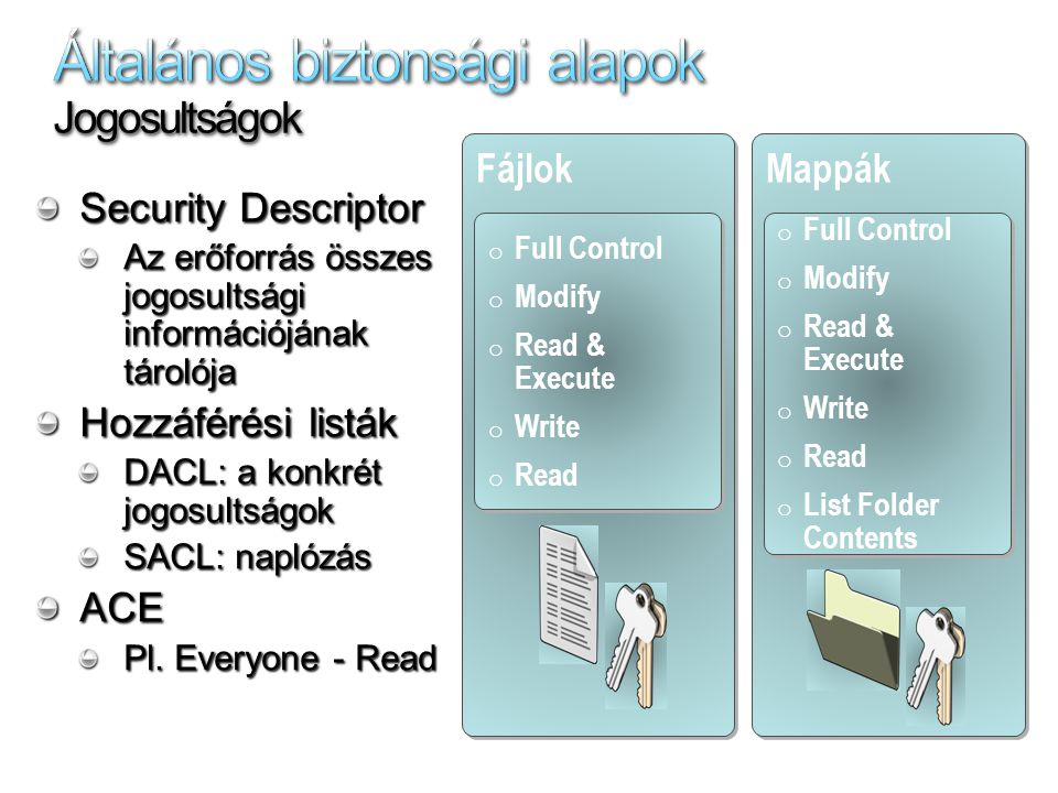 Fájlok Mappák o Full Control o Modify o Read & Execute o Write o Read o List Folder Contents o Full Control o Modify o Read & Execute o Write o Read o List Folder Contents o Full Control o Modify o Read & Execute o Write o Read o Full Control o Modify o Read & Execute o Write o Read Security Descriptor Az erőforrás összes jogosultsági információjának tárolója Hozzáférési listák DACL: a konkrét jogosultságok SACL: naplózás ACE Pl.