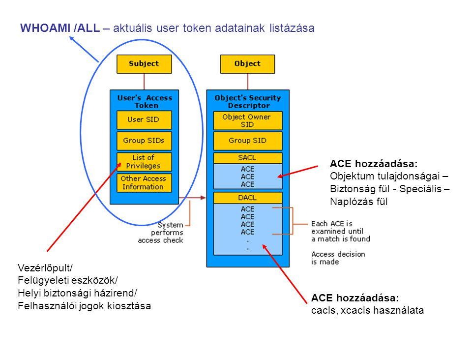 Vezérlőpult/ Felügyeleti eszközök/ Helyi biztonsági házirend/ Felhasználói jogok kiosztása ACE hozzáadása: Objektum tulajdonságai – Biztonság fül - Sp