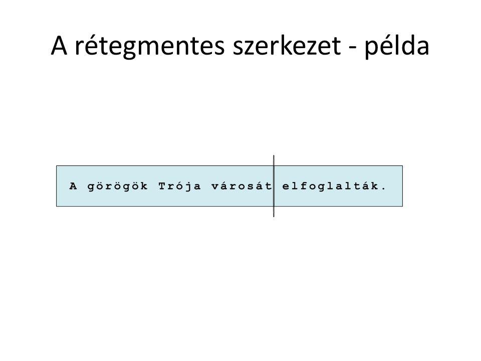 A rétegmentes szerkezet - példa
