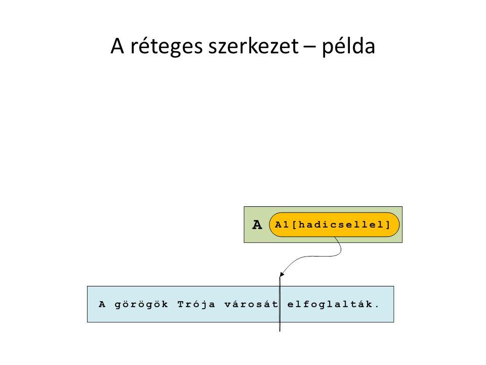 A réteges szerkezet – példa
