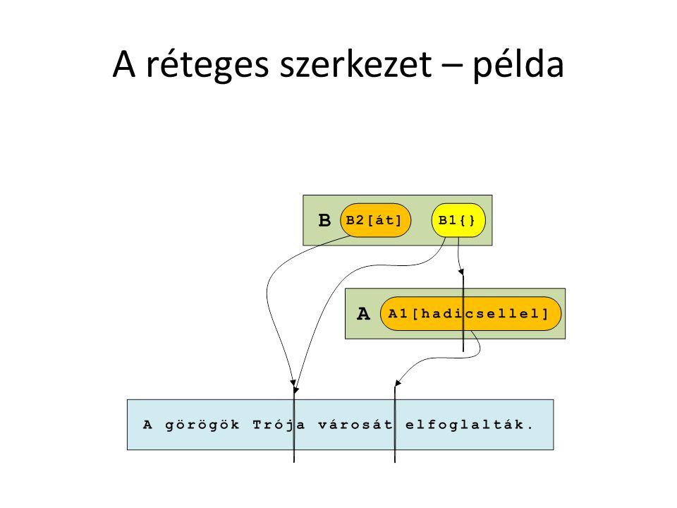 Az XML adatbázis szerkezete a HypereiDoc projektben