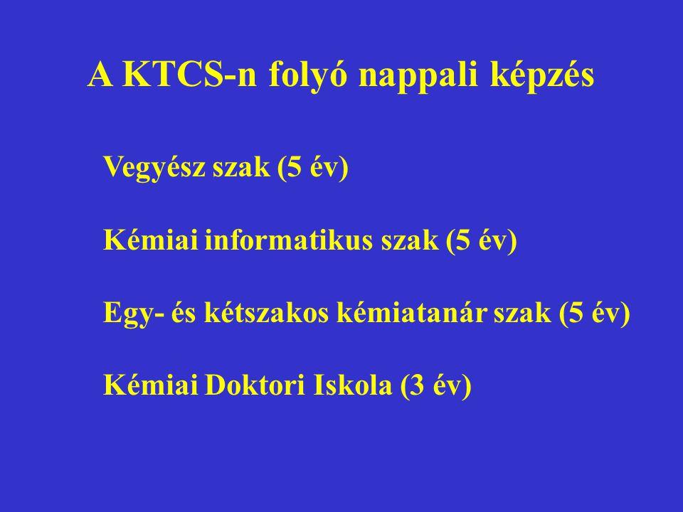 A KTCS-n folyó nappali képzés Vegyész szak (5 év) Kémiai informatikus szak (5 év) Egy- és kétszakos kémiatanár szak (5 év) Kémiai Doktori Iskola (3 év)