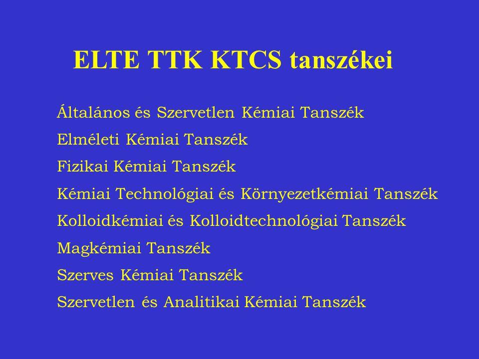 ELTE TTK KTCS tanszékei Általános és Szervetlen Kémiai Tanszék Elméleti Kémiai Tanszék Fizikai Kémiai Tanszék Kémiai Technológiai és Környezetkémiai T