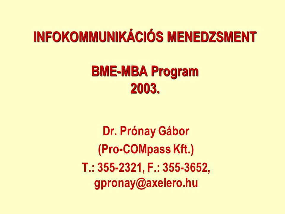 INFOKOMMUNIKÁCIÓS MENEDZSMENT BME-MBA Program 2003. Dr. Prónay Gábor (Pro-COMpass Kft.) T.: 355-2321, F.: 355-3652, gpronay@axelero.hu