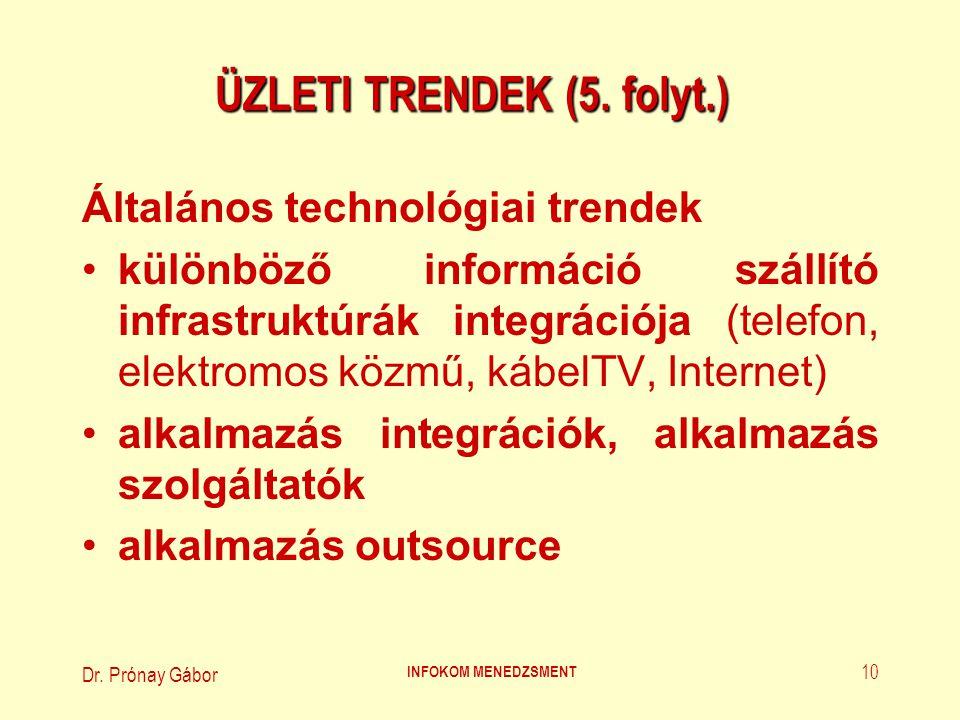 Dr. Prónay Gábor INFOKOM MENEDZSMENT 10 ÜZLETI TRENDEK (5. folyt.) Általános technológiai trendek különböző információ szállító infrastruktúrák integr