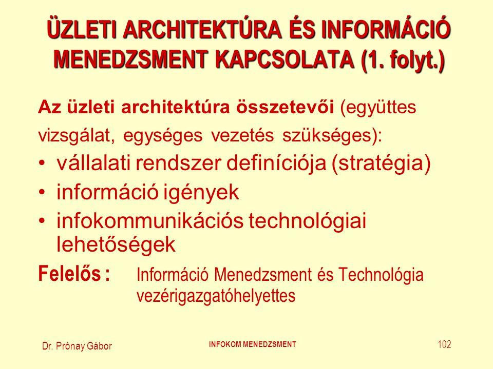 Dr. Prónay Gábor INFOKOM MENEDZSMENT 102 ÜZLETI ARCHITEKTÚRA ÉS INFORMÁCIÓ MENEDZSMENT KAPCSOLATA (1. folyt.) Az üzleti architektúra összetevői (együt