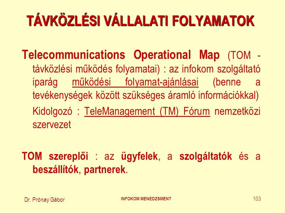 Dr. Prónay Gábor INFOKOM MENEDZSMENT 103 TÁVKÖZLÉSI VÁLLALATI FOLYAMATOK Telecommunications Operational Map (TOM - távközlési működés folyamatai) : az