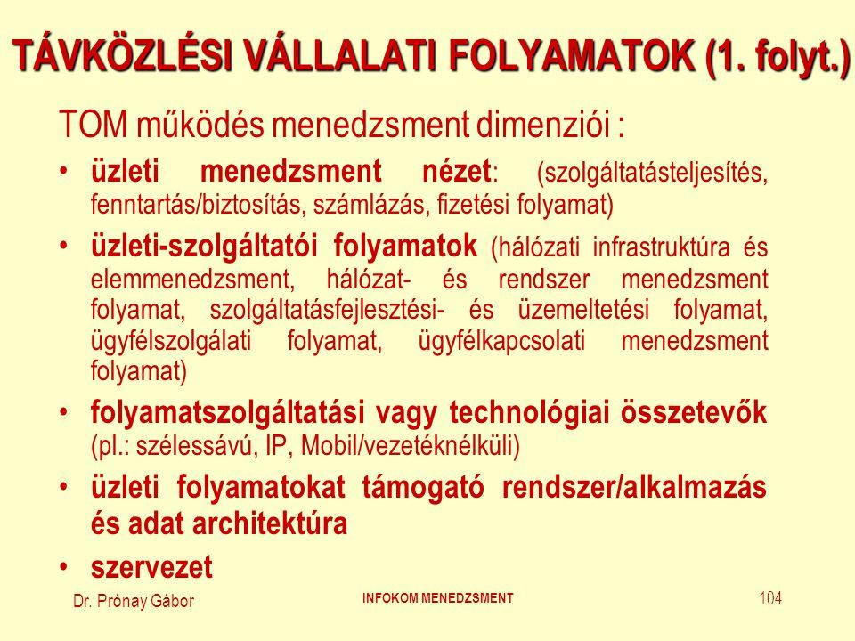 Dr. Prónay Gábor INFOKOM MENEDZSMENT 104 TÁVKÖZLÉSI VÁLLALATI FOLYAMATOK (1. folyt.) TOM működés menedzsment dimenziói : üzleti menedzsment nézet : (s