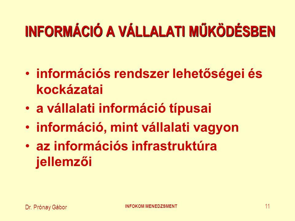 Dr. Prónay Gábor INFOKOM MENEDZSMENT 11 INFORMÁCIÓ A VÁLLALATI MŰKÖDÉSBEN információs rendszer lehetőségei és kockázatai a vállalati információ típusa
