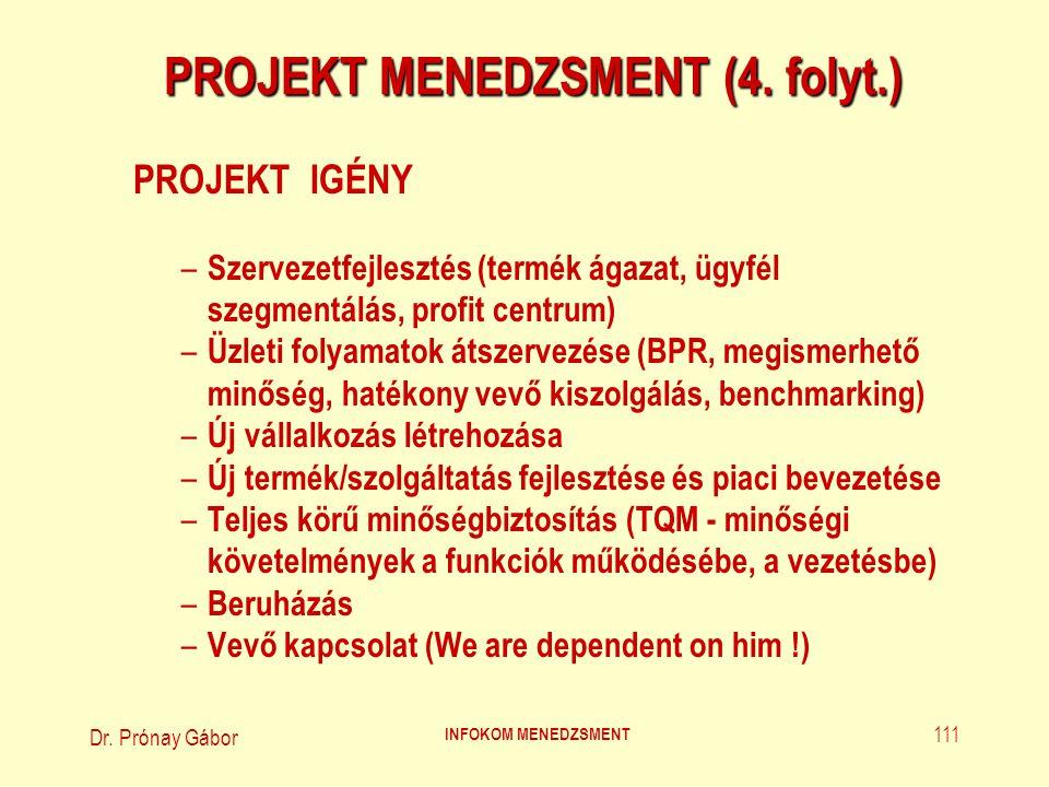 Dr. Prónay Gábor INFOKOM MENEDZSMENT 111 PROJEKT MENEDZSMENT (4. folyt.) PROJEKT IGÉNY – Szervezetfejlesztés (termék ágazat, ügyfél szegmentálás, prof