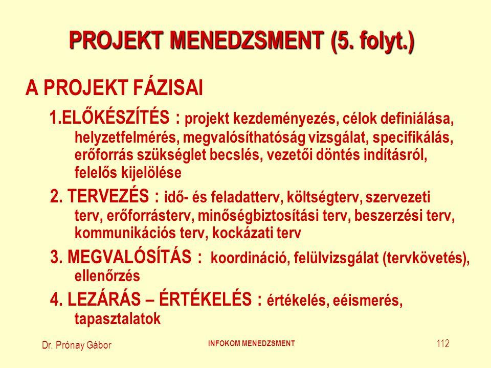 Dr. Prónay Gábor INFOKOM MENEDZSMENT 112 PROJEKT MENEDZSMENT (5. folyt.) A PROJEKT FÁZISAI 1.ELŐKÉSZÍTÉS : projekt kezdeményezés, célok definiálása, h